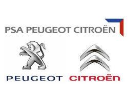 Enviar currículum Psa Peugeot Citroen