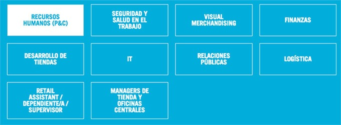 empleo primark puestos trabajo - Enviar curriculum Primark